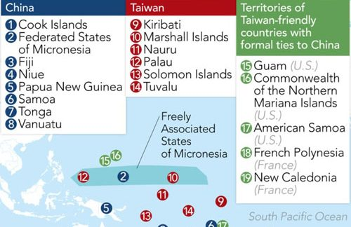 Report: China sees Pacific Islands as 'power-projection superhighway'