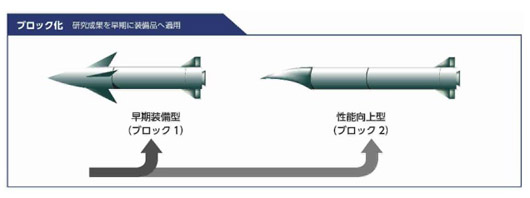 Japan, U.S. plans hypersonic missiles to counter China's DF-17