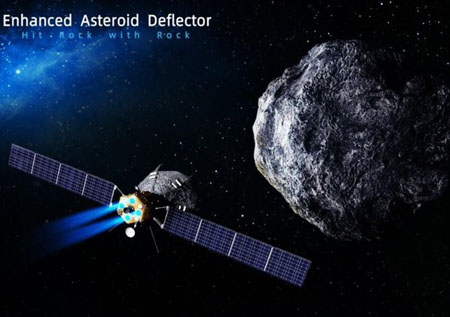 By fielding asteroid defense, Chinese Communist Party could play God
