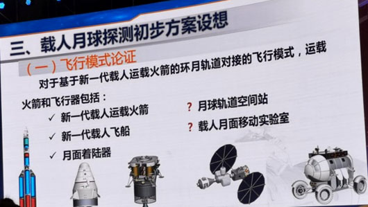 China confirms its manned program could reach moon by mid-2020s