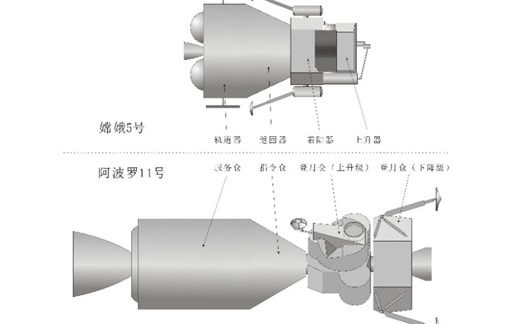 China's ongoing moon mission sets stage for larger space ambitions