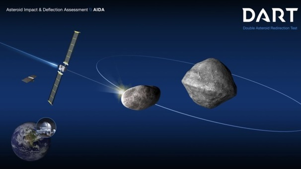 Major powers synch up asteroid defense plans for global good; Or not
