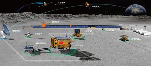 Russia-China deal on Lunar Research Station reveals changed strategic balance