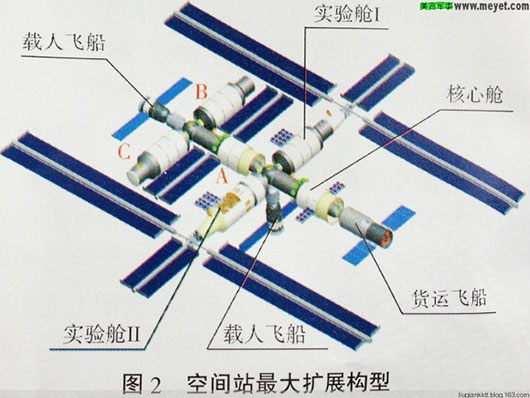 China may be planning mega space station, 'kilometers' in length